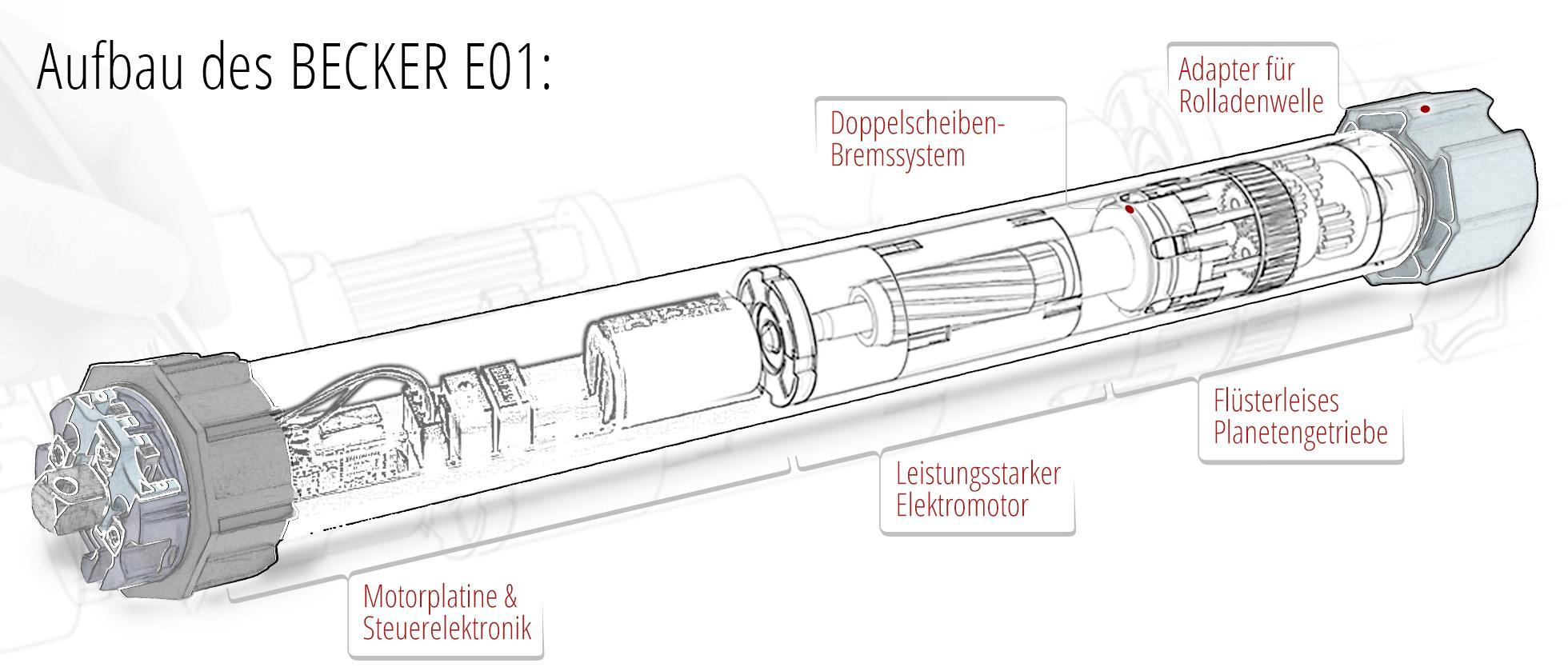 Aufbau BECKER E01 Rolladenmotor